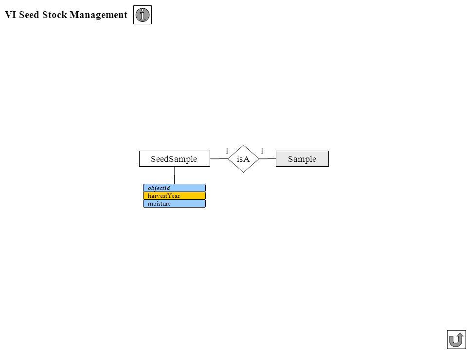 VI Seed Stock Management Sample SeedSample isA 11 objectId moisture harvestYear