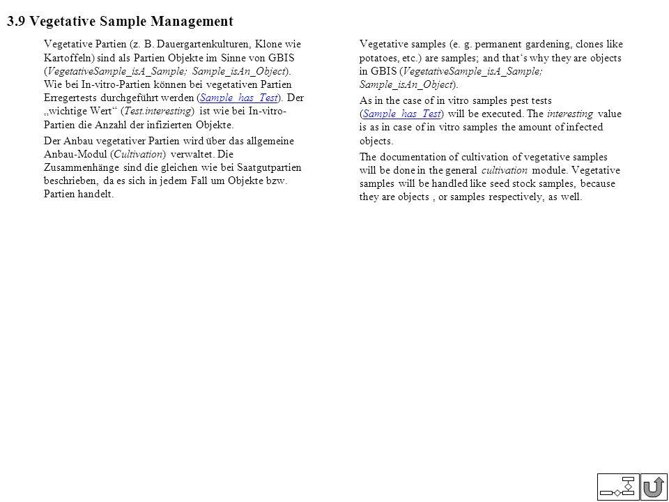 3.9 Vegetative Sample Management Vegetative Partien (z. B. Dauergartenkulturen, Klone wie Kartoffeln) sind als Partien Objekte im Sinne von GBIS (Vege