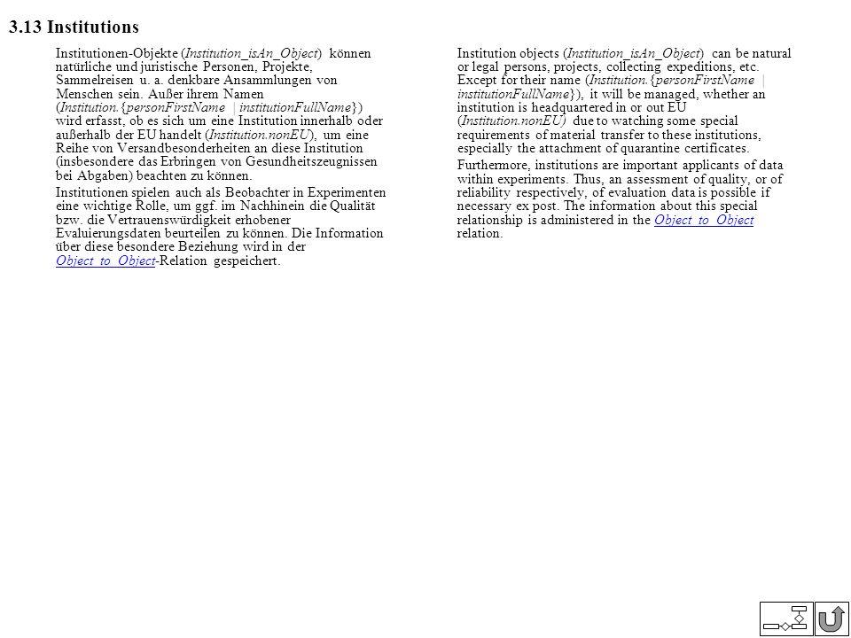 3.13 Institutions Institutionen-Objekte (Institution_isAn_Object) können natürliche und juristische Personen, Projekte, Sammelreisen u. a. denkbare An