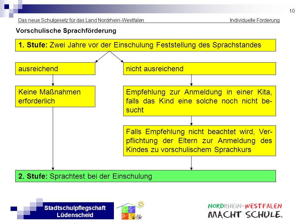 Stadtschulpflegschaft Lüdenscheid Das neue Schulgesetz für das Land Nordrhein-Westfalen Individuelle Förderung Vorschulische Sprachförderung 1. Stufe: