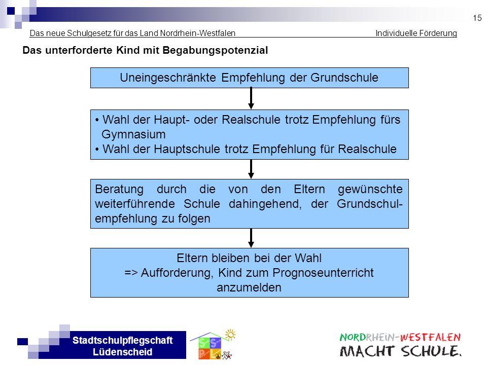 Stadtschulpflegschaft Lüdenscheid Das neue Schulgesetz für das Land Nordrhein-Westfalen Individuelle Förderung Das unterforderte Kind mit Begabungspot