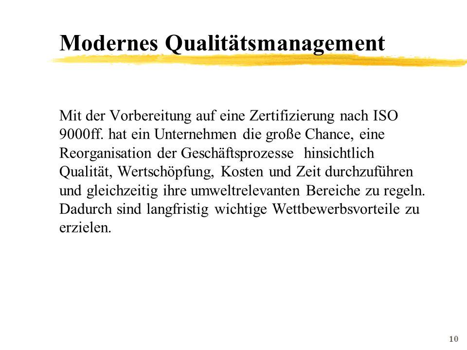 10 Modernes Qualitätsmanagement Mit der Vorbereitung auf eine Zertifizierung nach ISO 9000ff.