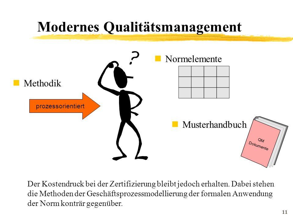 11 QM Dokumente Modernes Qualitätsmanagement Der Kostendruck bei der Zertifizierung bleibt jedoch erhalten.