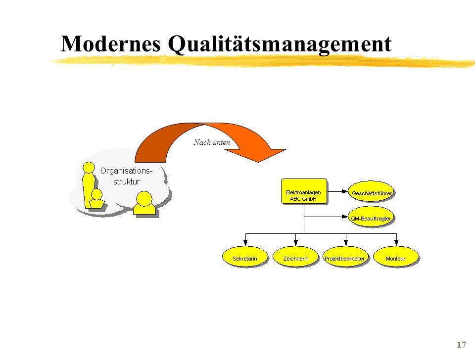 17 Modernes Qualitätsmanagement Nach unten