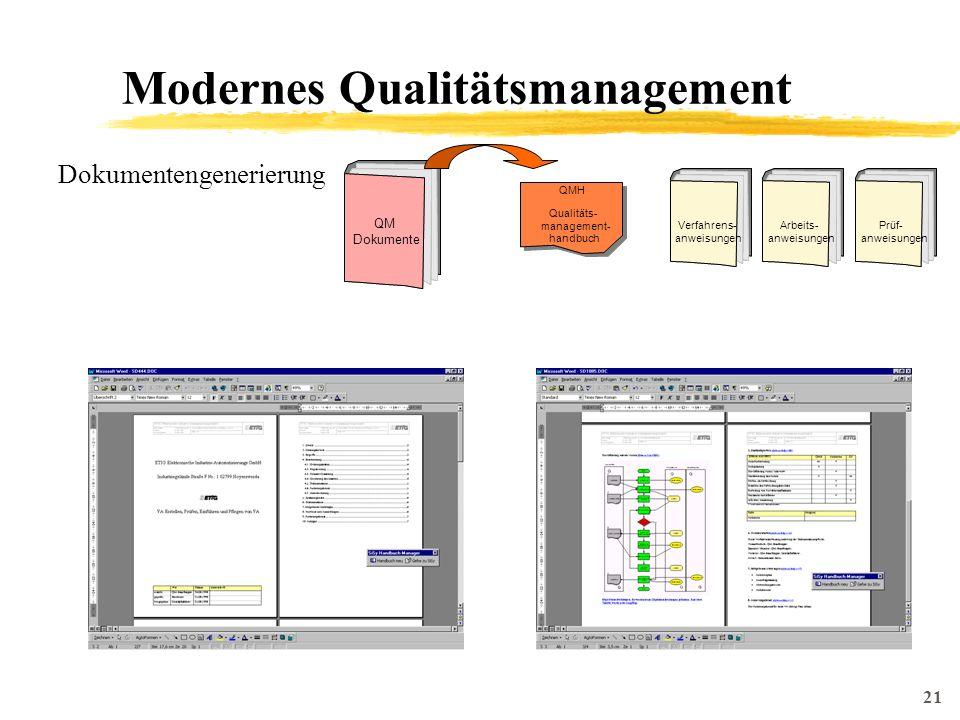 21 Modernes Qualitätsmanagement QM Dokumente Qualitäts- management- handbuch QMH Verfahrens- anweisungen Arbeits- anweisungen Prüf- anweisungen Dokumentengenerierung