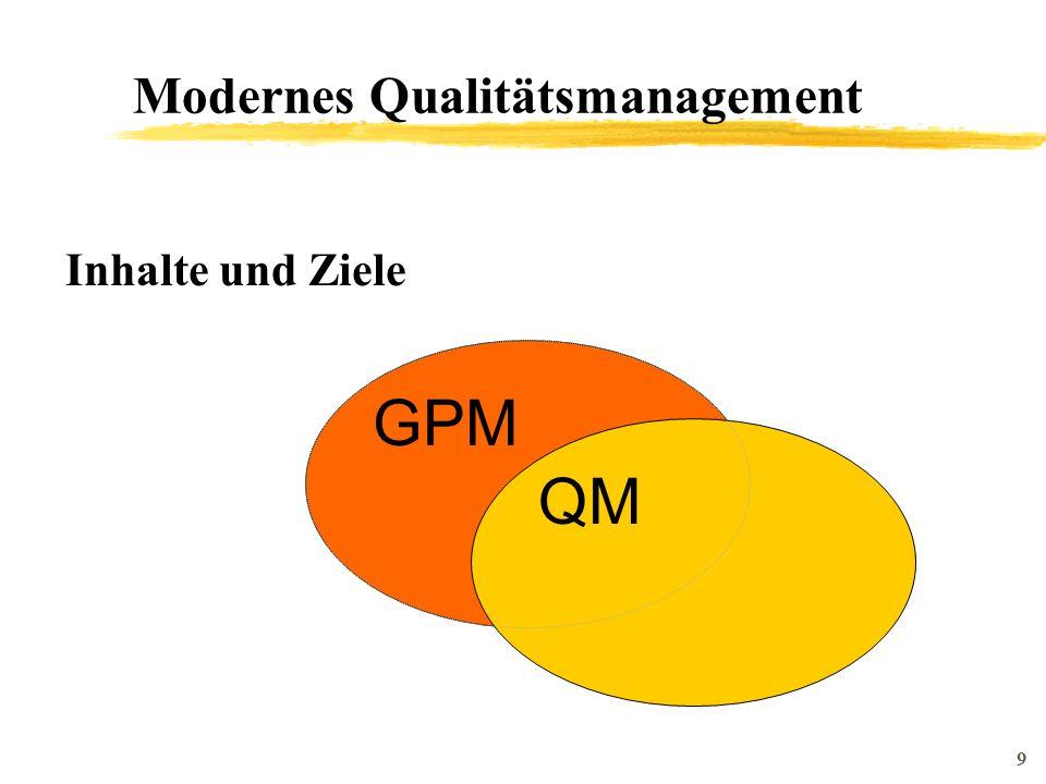 9 Modernes Qualitätsmanagement Inhalte und Ziele GPM QM