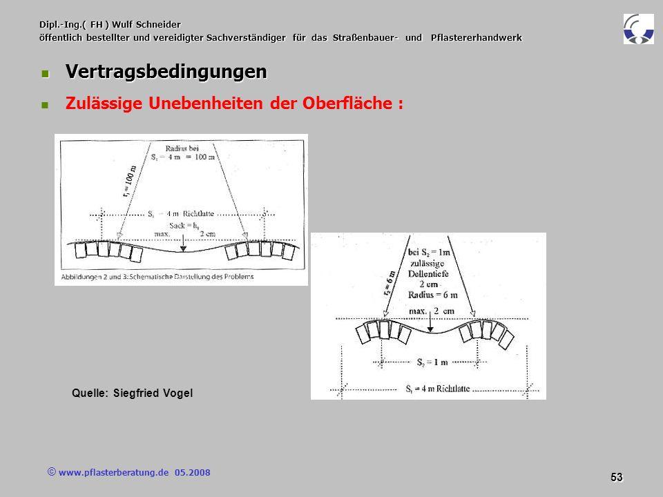 © www.pflasterberatung.de 05.2008 53 Dipl.-Ing.( FH ) Wulf Schneider öffentlich bestellter und vereidigter Sachverständiger für das Straßenbauer- und