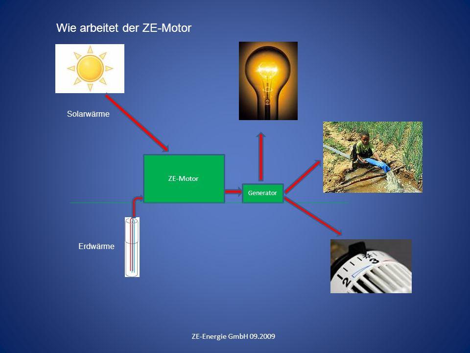 ZE-Motor Generator Wie arbeitet der ZE-Motor Solarwärme Erdwärme ZE-Energie GmbH 09.2009
