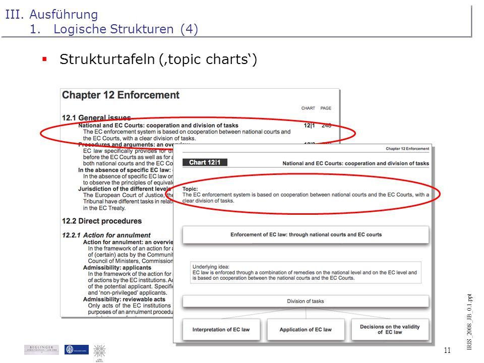 IRIS_2008_JB_0.1.ppt 10 III.Ausführung 1.Logische Strukturen (3) Strukturtafeln (topic charts)