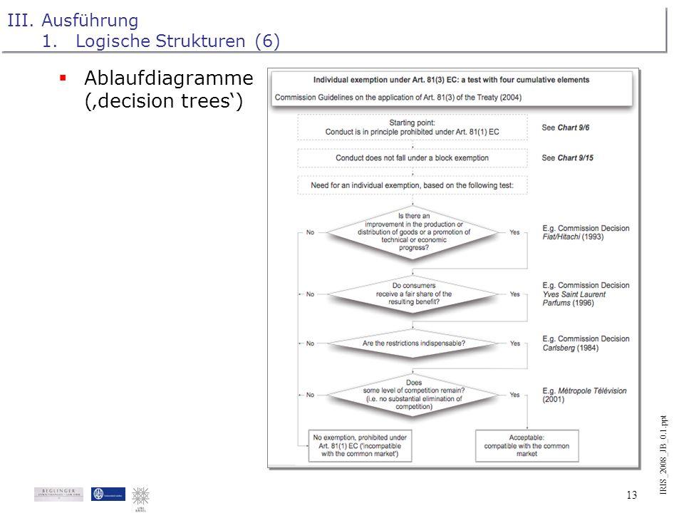 IRIS_2008_JB_0.1.ppt 12 III.Ausführung 1.Logische Strukturen (5) Ablaufdiagramme (decision trees)