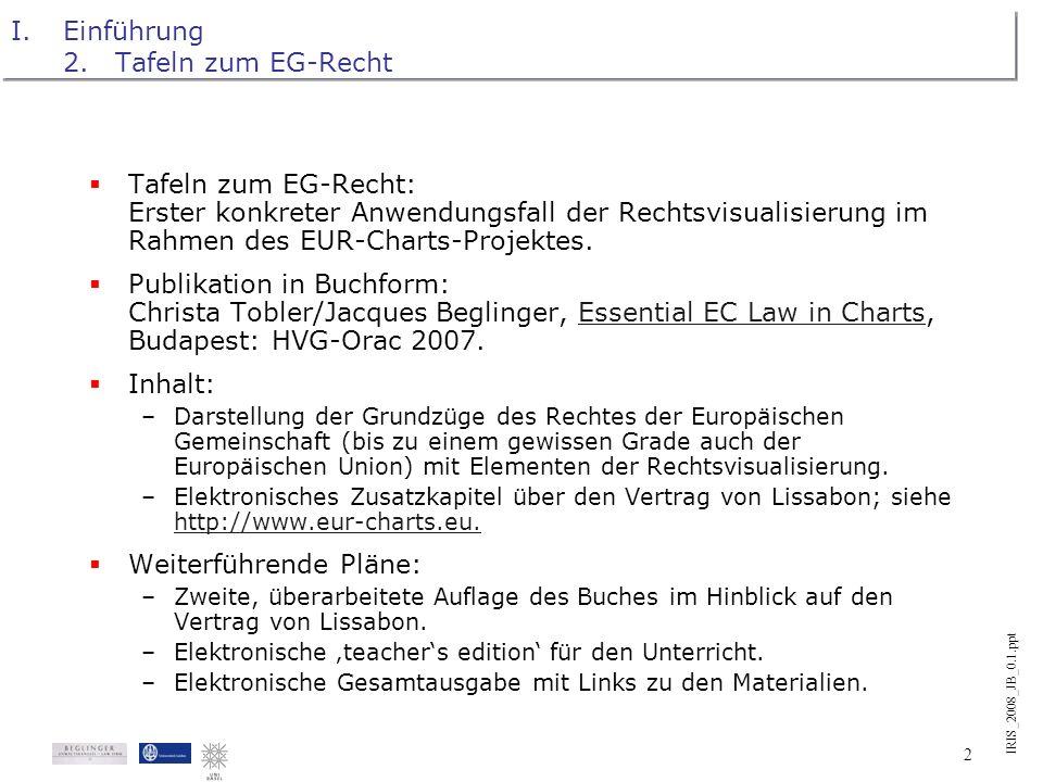 IRIS_2008_JB_0.1.ppt 1 I.Einführung 1.Das Projekt EUR-Charts EUR-Charts als Projekt zur Rechtsvisualisierung. Siehe http://www.eur-charts.euhttp://www