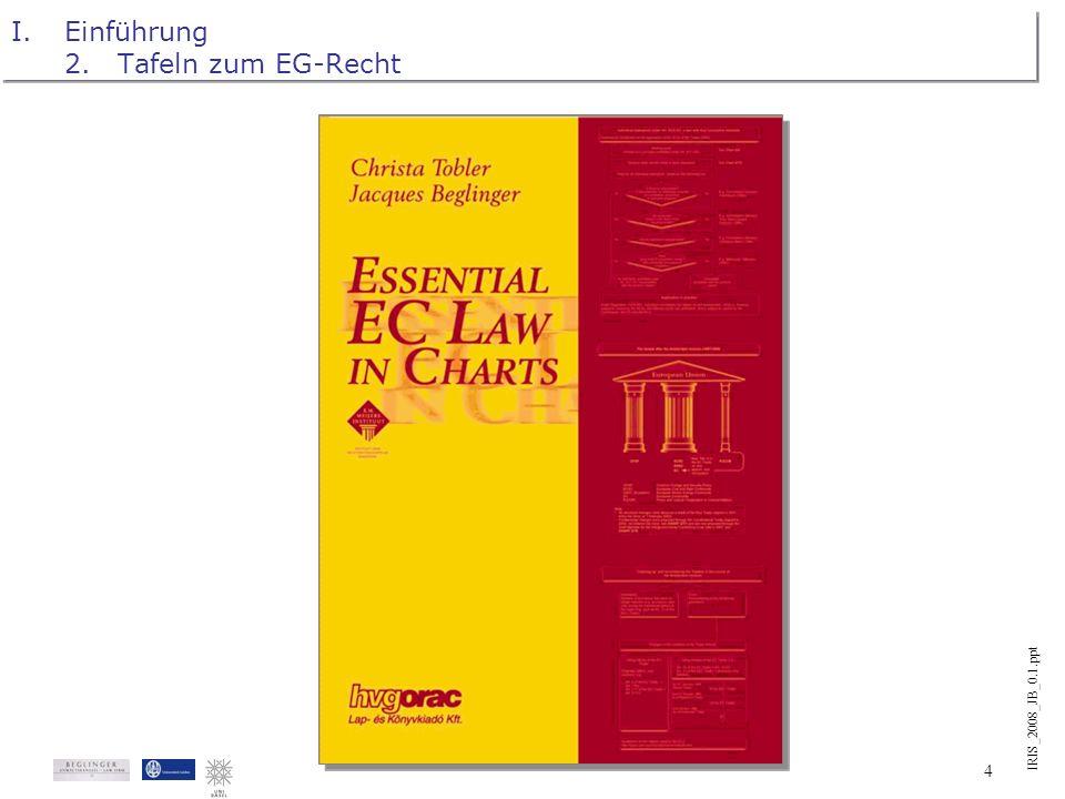 IRIS_2008_JB_0.1.ppt 3 I.Einführung 2.Tafeln zum EG-Recht Europa ü berspannende Projektorganisation: –Project Chair: NL (Univ. Leiden) / CH (Univ. Bas
