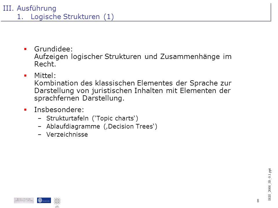 IRIS_2008_JB_0.1.ppt 7 II.Bedürfnis 2.Praxis (2) Beispiel: Konzern-Weisung in essentiellem Bereich