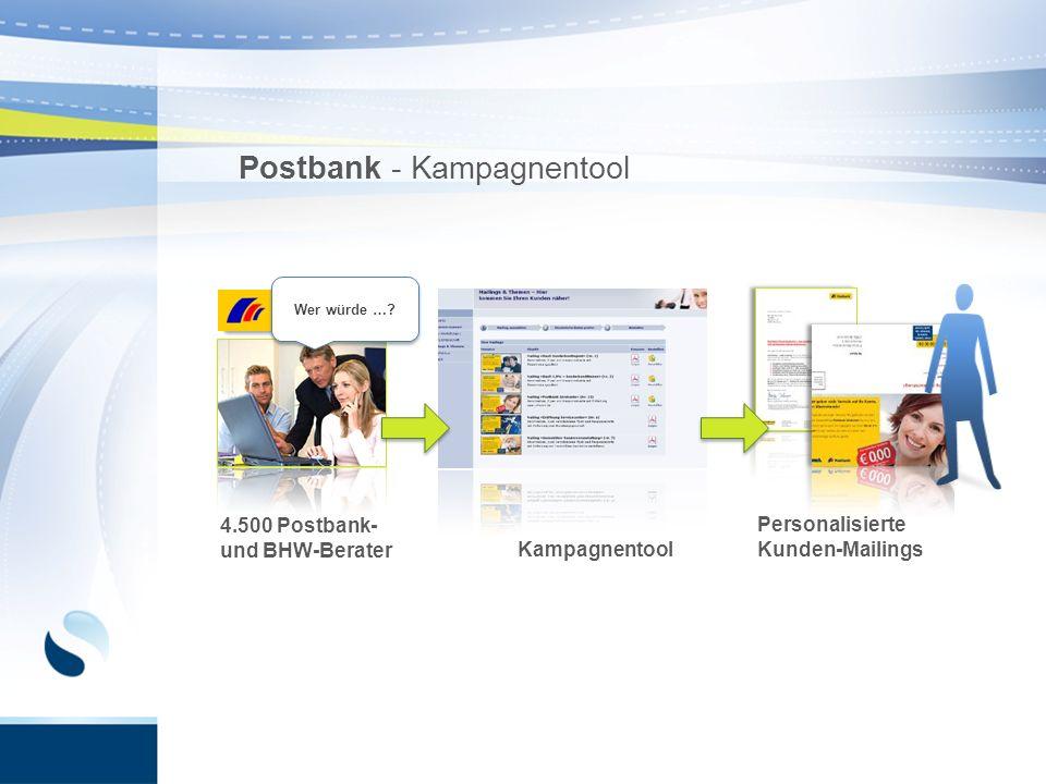 Kundenadressen Persönliche Daten Bildarchiv Auftragsstatus/-statistik Budgetverwaltung Verwaltung 1. Auswahl des Mailings 2. Dateneingabe 3. Kostenvor