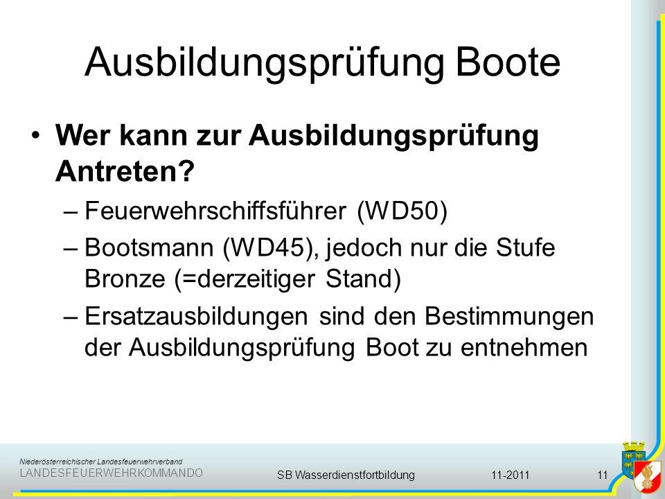 Niederösterreichischer Landesfeuerwehrverband LANDESFEUERWEHRKOMMANDO Ausbildungsprüfung Boote Wer kann zur Ausbildungsprüfung Antreten? –Feuerwehrsch