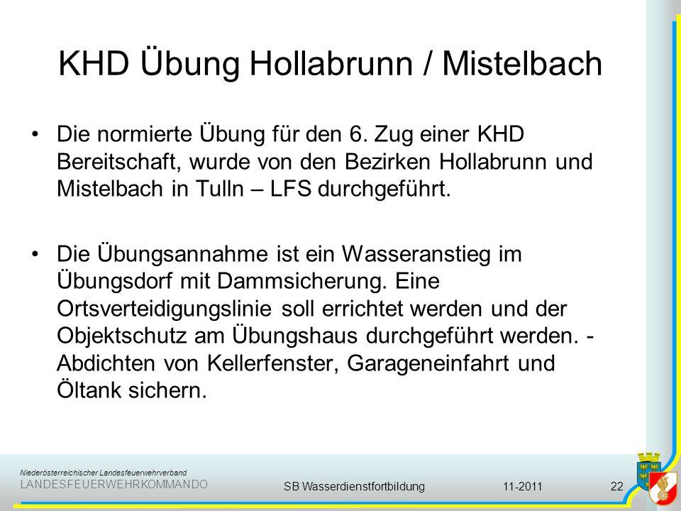 Niederösterreichischer Landesfeuerwehrverband LANDESFEUERWEHRKOMMANDO KHD Übung Hollabrunn / Mistelbach Die normierte Übung für den 6. Zug einer KHD B