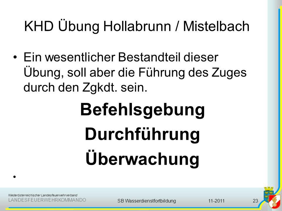 Niederösterreichischer Landesfeuerwehrverband LANDESFEUERWEHRKOMMANDO KHD Übung Hollabrunn / Mistelbach Ein wesentlicher Bestandteil dieser Übung, sol