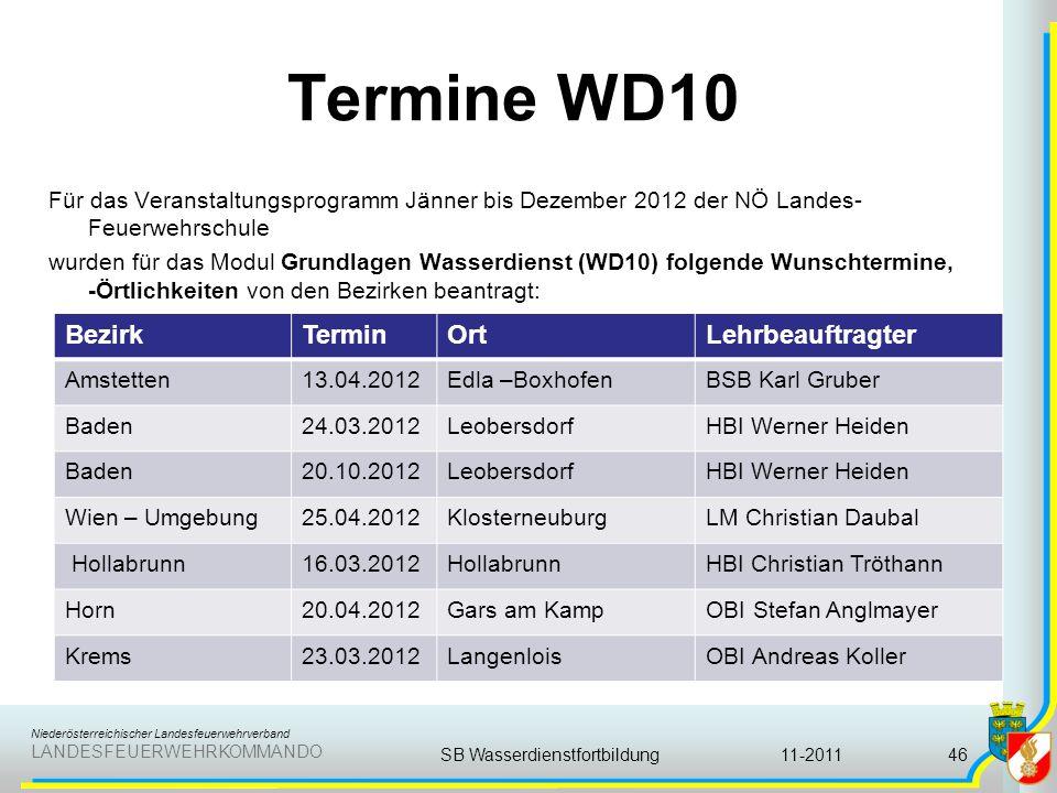 Niederösterreichischer Landesfeuerwehrverband LANDESFEUERWEHRKOMMANDO Termine WD10 Für das Veranstaltungsprogramm Jänner bis Dezember 2012 der NÖ Land