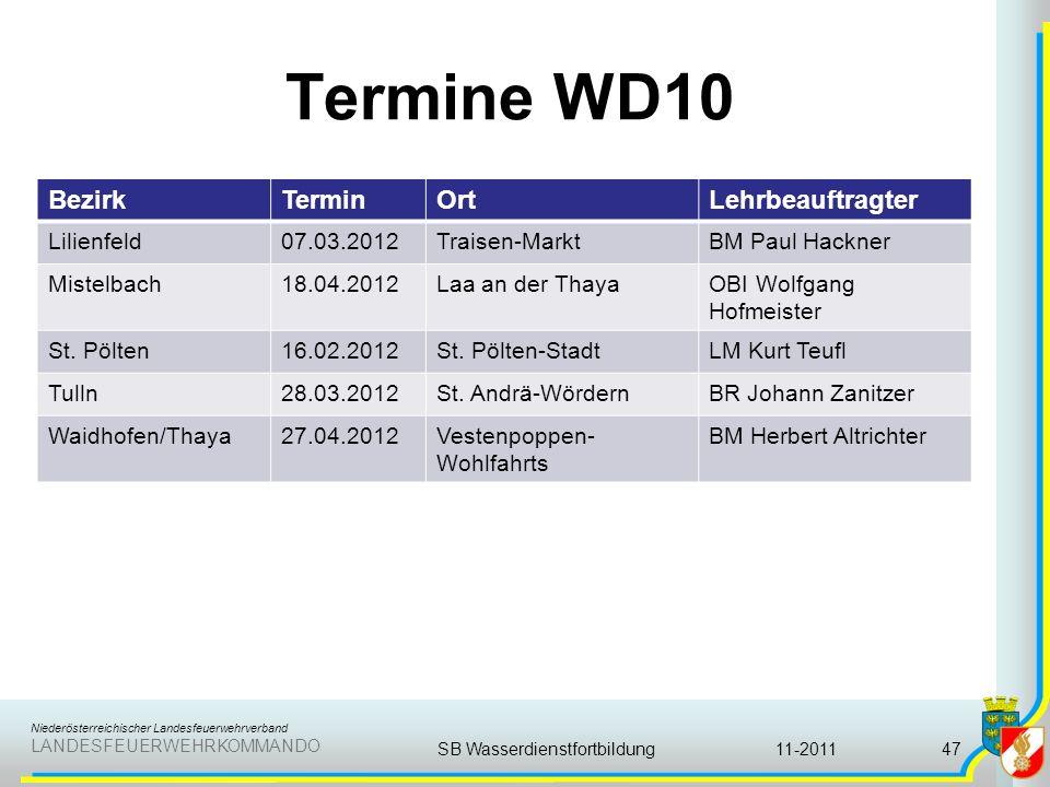 Niederösterreichischer Landesfeuerwehrverband LANDESFEUERWEHRKOMMANDO Termine WD10 BezirkTerminOrtLehrbeauftragter Lilienfeld07.03.2012Traisen-MarktBM