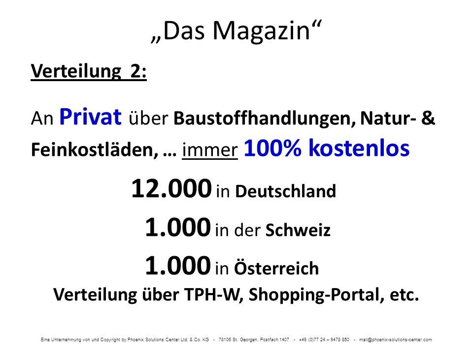 Das Magazin 12.000 in Deutschland 1.000 in der Schweiz 1.000 in Österreich Verteilung über TPH-W, Shopping-Portal, etc. An Privat über Baustoffhandlun