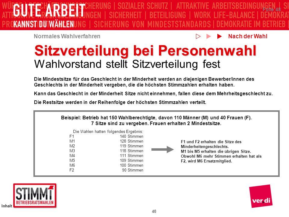 Normales Wahlverfahren Inhalt 48 Folie 48 Sitzverteilung bei Personenwahl F1 und F2 erhalten die Sitze des Minderheitengeschlechts. M1 bis M5 erhalten
