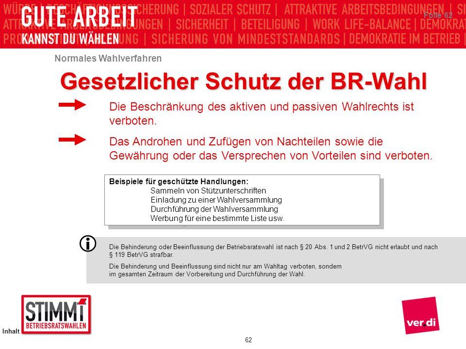 Normales Wahlverfahren Inhalt 62 Folie 62 Gesetzlicher Schutz der BR-Wahl Beispiele für geschützte Handlungen: Sammeln von Stützunterschriften Einladu