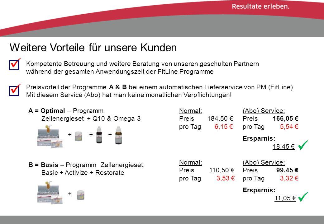 Weitere Vorteile für unsere Kunden A = Optimal – Programm Zellenergieset + Q10 & Omega 3 Normal: Preis 184,50 pro Tag 6,15 B = Basis – Programm Zellen