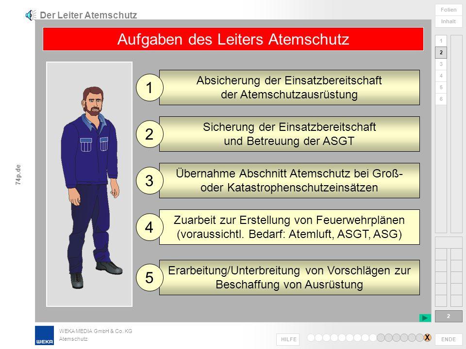WEKA MEDIA GmbH & Co. KG Atemschutz ENDE HILFE 1 2 3 4 5 6 Folien Inhalt 74p.de §§ Abb.: Dräger Themenheft Leiter Atemschutz Der Leiter Atemschutz 1 H