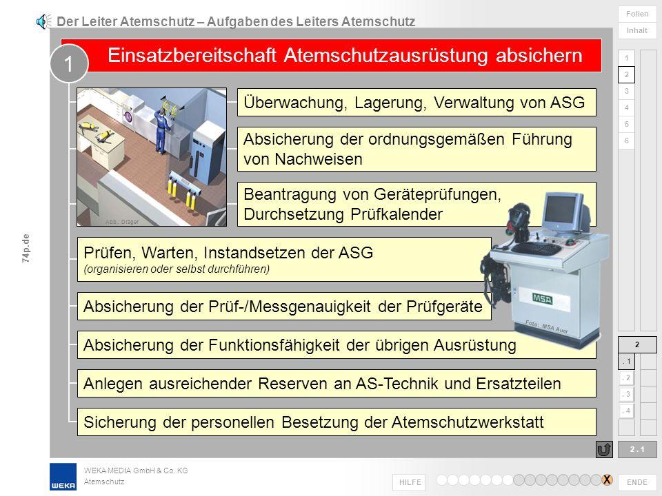 WEKA MEDIA GmbH & Co. KG Atemschutz ENDE HILFE 1 2 3 4 5 6 Folien Inhalt 74p.de nur in den Folien möglich Hinweise für die Systemnutzung Kapitel/Präse