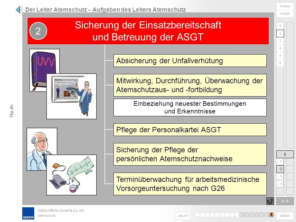 WEKA MEDIA GmbH & Co. KG Atemschutz ENDE HILFE 1 2 3 4 5 6 Folien Inhalt 74p.de. 2. 3. 4 Der Leiter Atemschutz – Aufgaben des Leiters Atemschutz 2. 1.