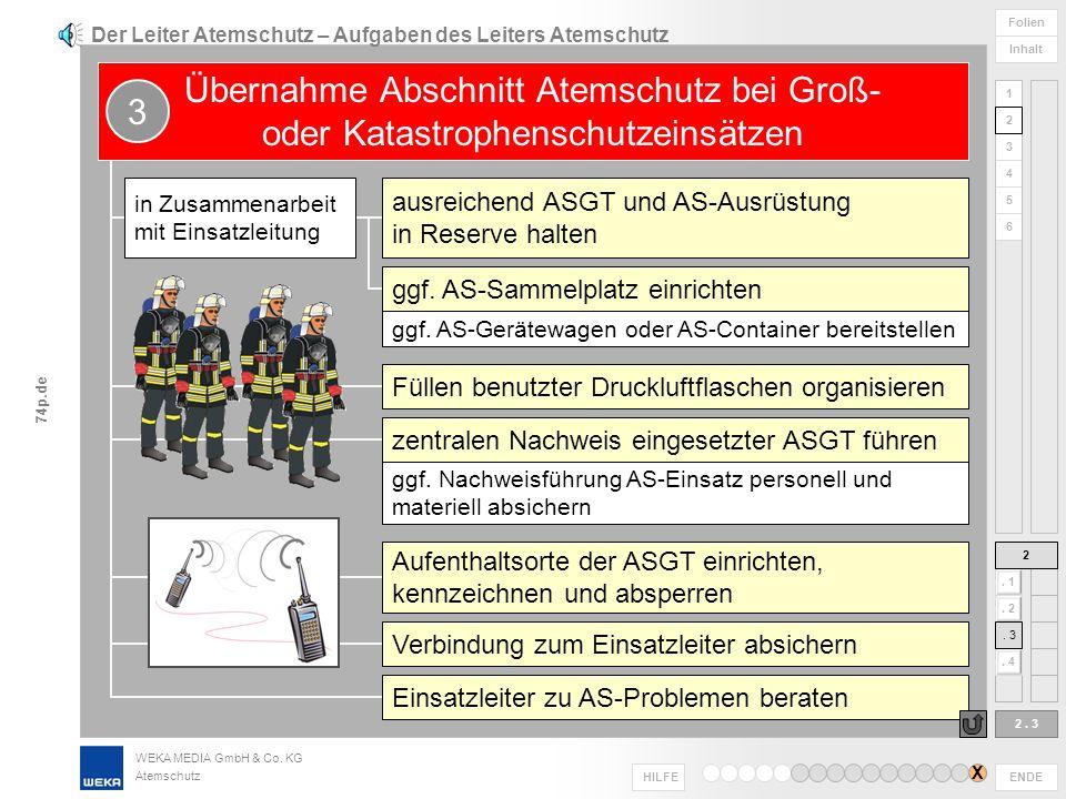 WEKA MEDIA GmbH & Co. KG Atemschutz ENDE HILFE 1 2 3 4 5 6 Folien Inhalt 74p.de Einbeziehung neuester Bestimmungen und Erkenntnisse. 2. 3. 4 Der Leite