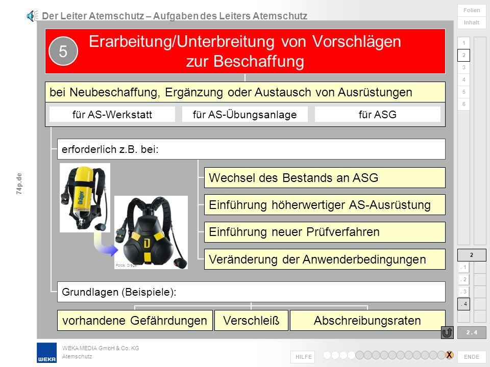 WEKA MEDIA GmbH & Co. KG Atemschutz ENDE HILFE 1 2 3 4 5 6 Folien Inhalt 74p.de. 2. 3. 4 Der Leiter Atemschutz – Aufgaben des Leiters Atemschutz 2. 3.