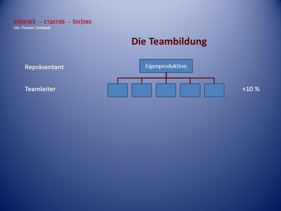 Die Teambildung Repräsentant Teamleiter+10 % Eigenproduktion schmuck – express – bochum Inh.