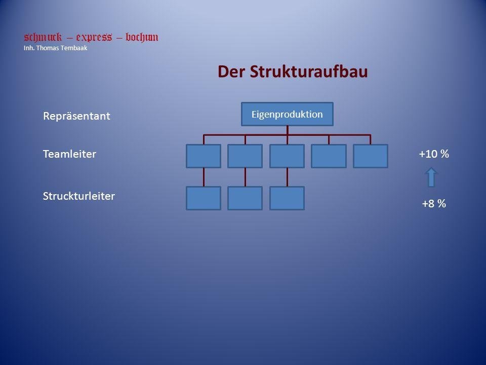 Der Strukturaufbau Repräsentant Teamleiter Struckturleiter +8 % +10 % Eigenproduktion schmuck – express – bochum Inh.