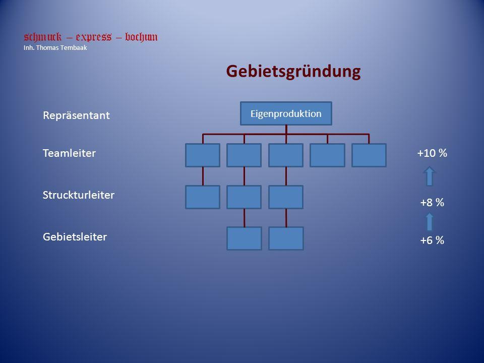Gebietsgründung Repräsentant Teamleiter Struckturleiter Gebietsleiter +6 % +8 % +10 % Eigenproduktion schmuck – express – bochum Inh.