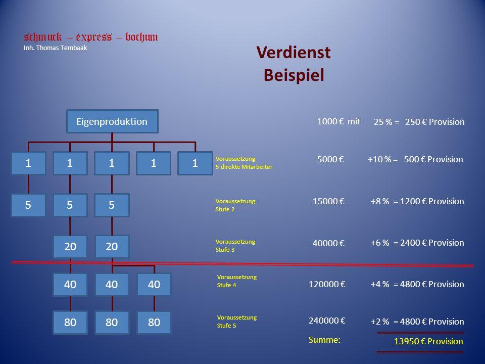 Verdienst Beispiel Eigenproduktion 1111 555 20 40 80 +2 % = 4800 Provision +4 % = 4800 Provision +6 % = 2400 Provision +8 % = 1200 Provision +10 % = 500 Provision 25 % = 250 Provision 1000 mit 5000 15000 40000 120000 240000 13950 Provision Summe: 1 Voraussetzung Stufe 2 Voraussetzung Stufe 3 Voraussetzung 5 direkte Mitarbeiter Voraussetzung Stufe 4 Voraussetzung Stufe 5 schmuck – express – bochum Inh.