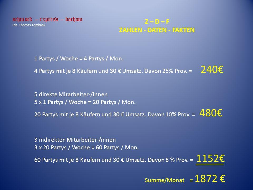1 Partys / Woche = 4 Partys / Mon.4 Partys mit je 8 Käufern und 30 Umsatz.