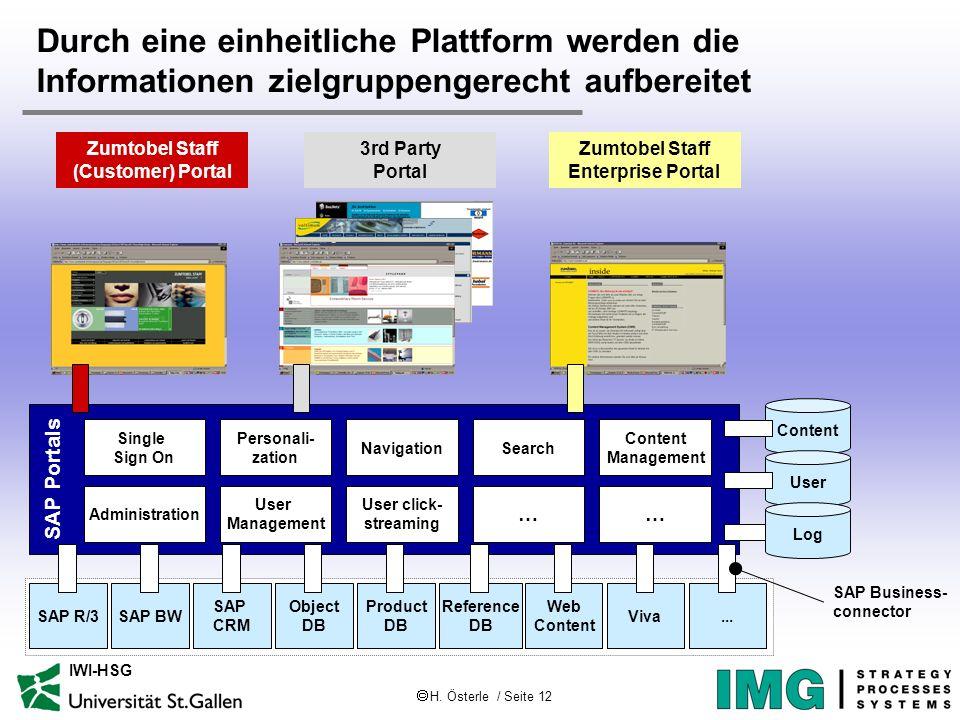 H. Österle / Seite 12 IWI-HSG Durch eine einheitliche Plattform werden die Informationen zielgruppengerecht aufbereitet SAP Portals Single Sign On Adm