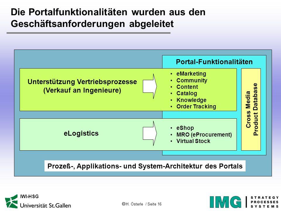 H. Österle / Seite 16 IWI-HSG Unterstützung Vertriebsprozesse (Verkauf an Ingenieure) eLogistics eMarketing Community Content Catalog Knowledge Order