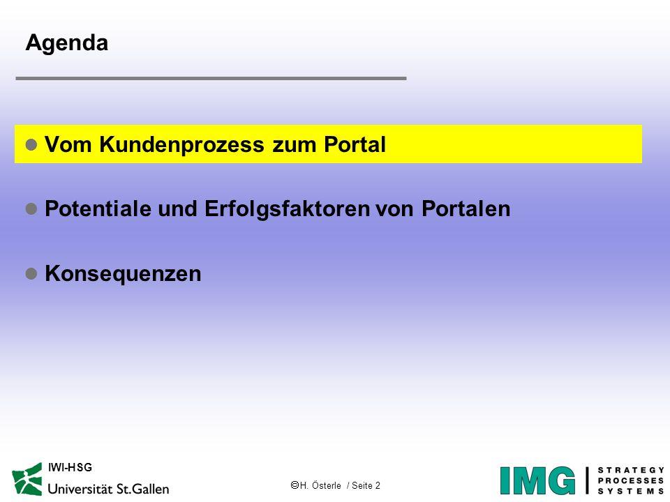 H. Österle / Seite 2 IWI-HSG Agenda l Vom Kundenprozess zum Portal l Potentiale und Erfolgsfaktoren von Portalen l Konsequenzen