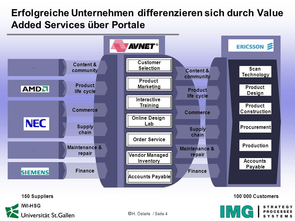 H. Österle / Seite 4 IWI-HSG Erfolgreiche Unternehmen differenzieren sich durch Value Added Services über Portale 150 Suppliers100´000 Customers Scan
