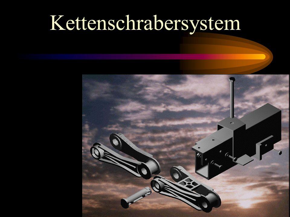 Kettenschrabersystem