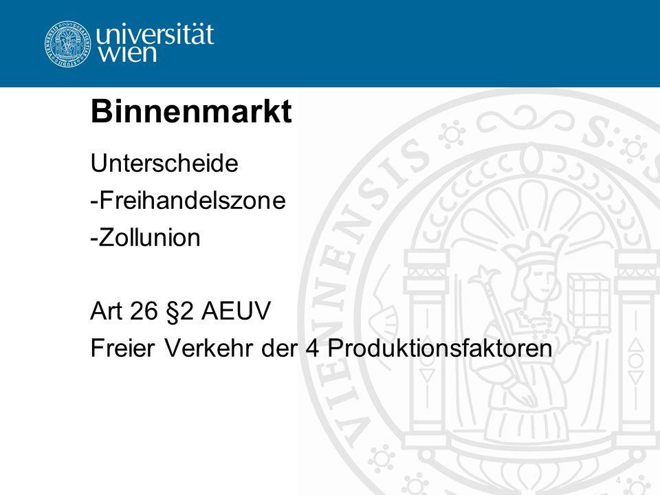 4 Binnenmarkt Unterscheide -Freihandelszone -Zollunion Art 26 §2 AEUV Freier Verkehr der 4 Produktionsfaktoren