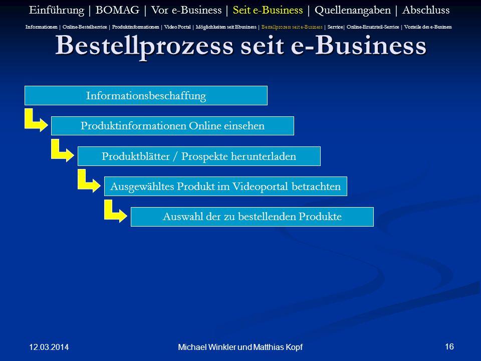 12.03.2014 16 Michael Winkler und Matthias Kopf Bestellprozess seit e-Business Informationsbeschaffung Produktinformationen Online einsehen Ausgewählt