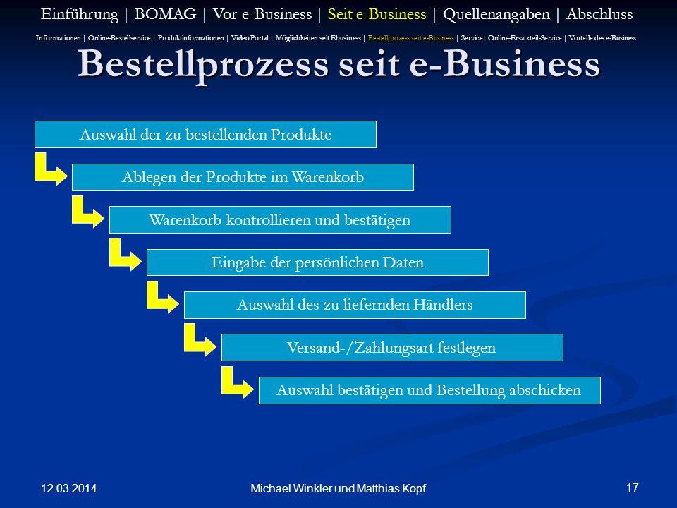 12.03.2014 17 Michael Winkler und Matthias Kopf Bestellprozess seit e-Business Auswahl der zu bestellenden Produkte Ablegen der Produkte im Warenkorb