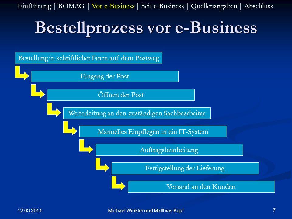 12.03.2014 7 Michael Winkler und Matthias Kopf Bestellprozess vor e-Business Bestellung in schriftlicher Form auf dem Postweg Eingang der Post Öffnen