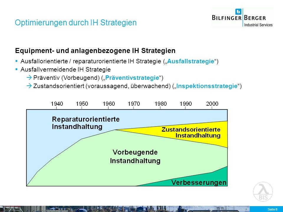 Seite 8 Optimierungen durch IH Strategien Equipment- und anlagenbezogene IH Strategien Ausfallorientierte / reparaturorientierte IH Strategie (Ausfall