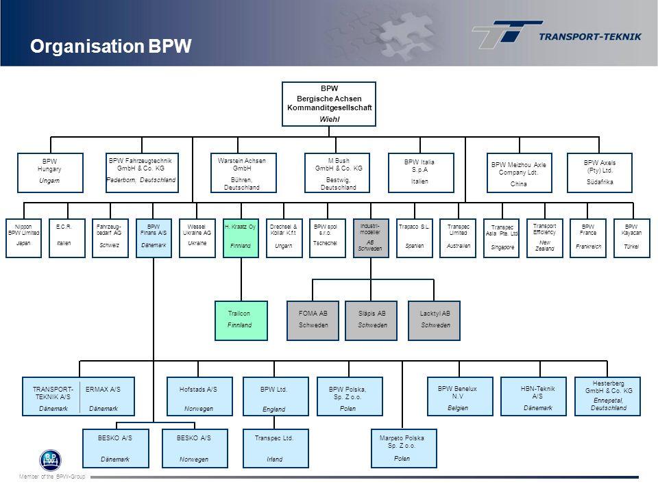 Member of the BPW-Group BPW Bergische Achsen Kommanditgesellschaft Wiehl BPW Fahrzeugtechnik GmbH & Co. KG Paderborn, Deutschland BPW Hungary Ungarn W