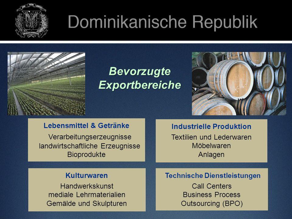 BevorzugteExportbereiche Lebensmittel & Getränke Verarbeitungserzeugnisse landwirtschaftliche Erzeugnisse Bioprodukte Industrielle Produktion Textilie