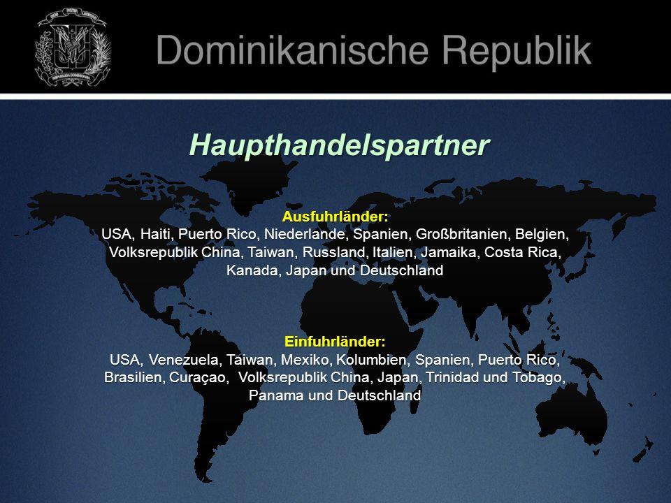 Ausfuhrländer: USA, Haiti, Puerto Rico, Niederlande, Spanien, Großbritanien, Belgien, Volksrepublik China, Taiwan, Russland, Italien, Jamaika, Costa R